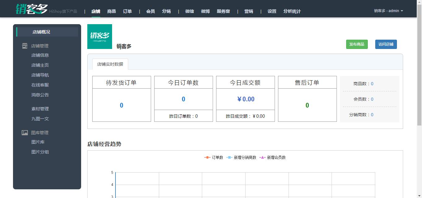 销客多 3.5.1微信商城 三级分销系统C#源码 ASP.NET公众号网站