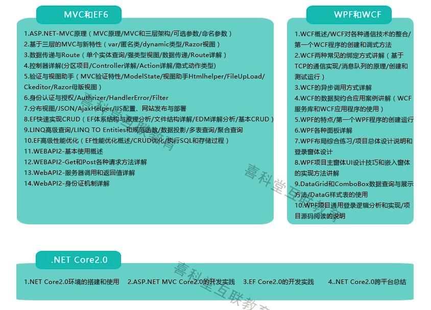 价值4000的喜科堂.NET全栈开发VIP视频课程